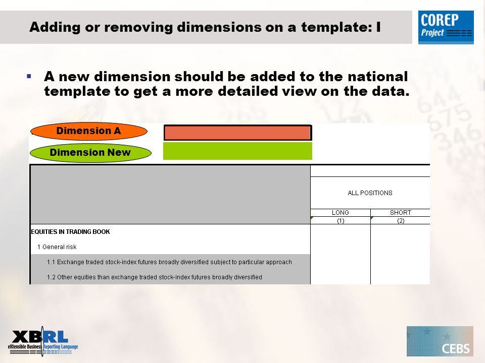 Adding or removing dimensions on a template: I A new dimension should be added to the national template to get a more detailed view on the data.