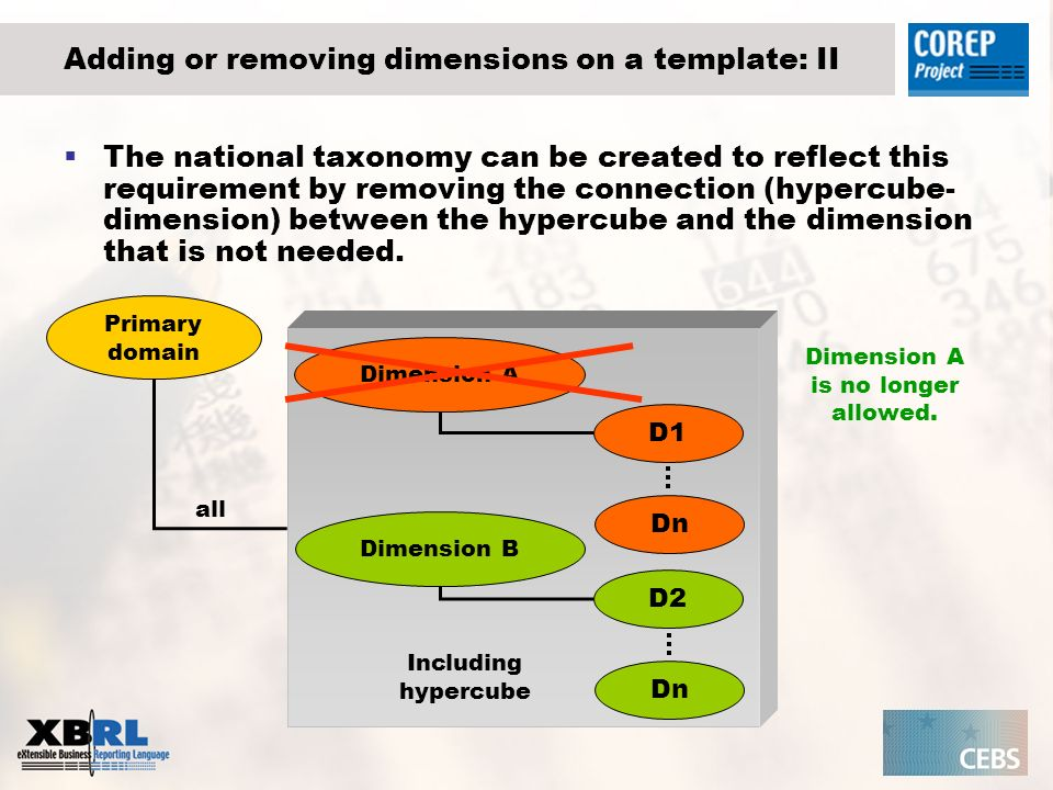Adding or removing dimensions on a template: II The national taxonomy can be created to reflect this requirement by removing the connection (hypercube- dimension) between the hypercube and the dimension that is not needed.
