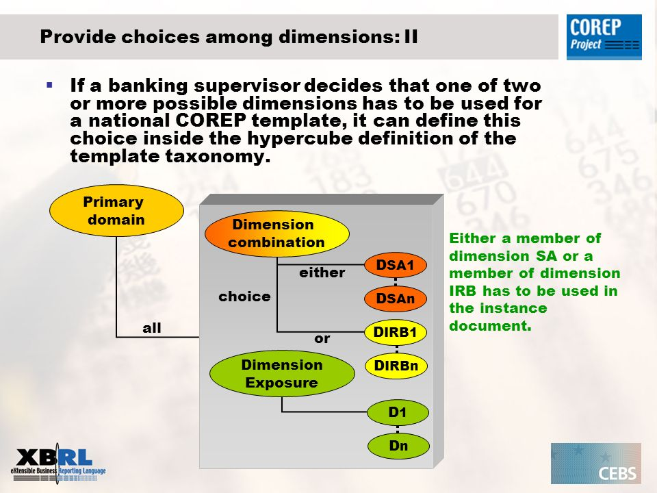 Provide choices among dimensions: II If a banking supervisor decides that one of two or more possible dimensions has to be used for a national COREP template, it can define this choice inside the hypercube definition of the template taxonomy.