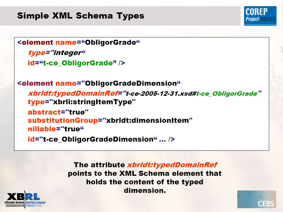 Simple XML Schema Types <element name=ObligorGrade type= integer id=t-ce_ObligorGrade /> <element name= ObligorGradeDimension xbrldt:typedDomainRef= t-ce-2005-12-31.xsd#t-ce_ObligorGrade type= xbrli:stringItemType abstract= true substitutionGroup= xbrldt:dimensionItem nillable= true id= t-ce_ObligorGradeDimension … /> The attribute xbrldt:typedDomainRef points to the XML Schema element that holds the content of the typed dimension.