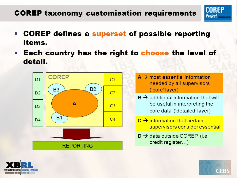 COREP taxonomy customisation requirements The COREP framework must be highly flexible and extensible.
