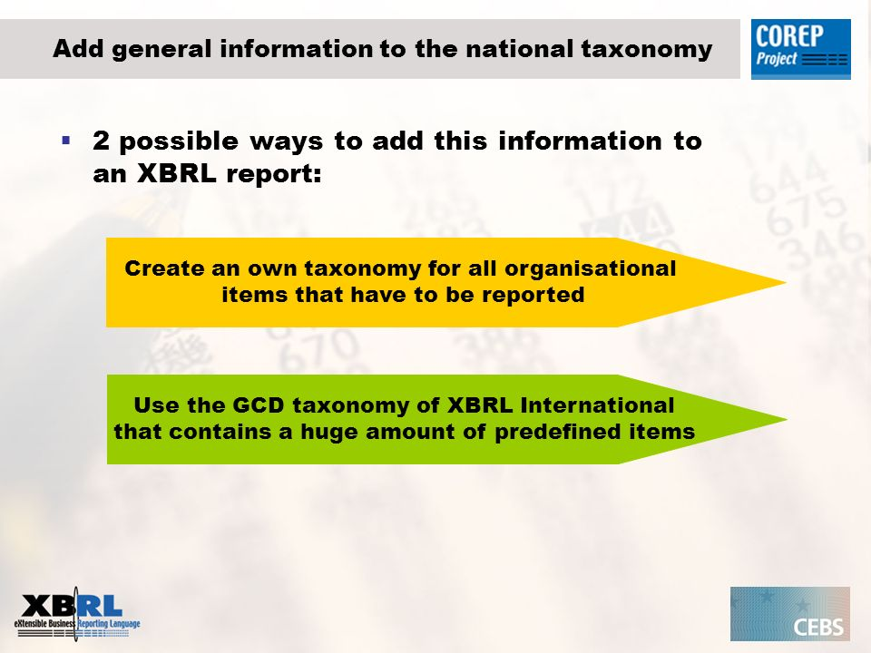 Add general information to the national taxonomy 2 possible ways to add this information to an XBRL report: Create an own taxonomy for all organisational items that have to be reported Use the GCD taxonomy of XBRL International that contains a huge amount of predefined items