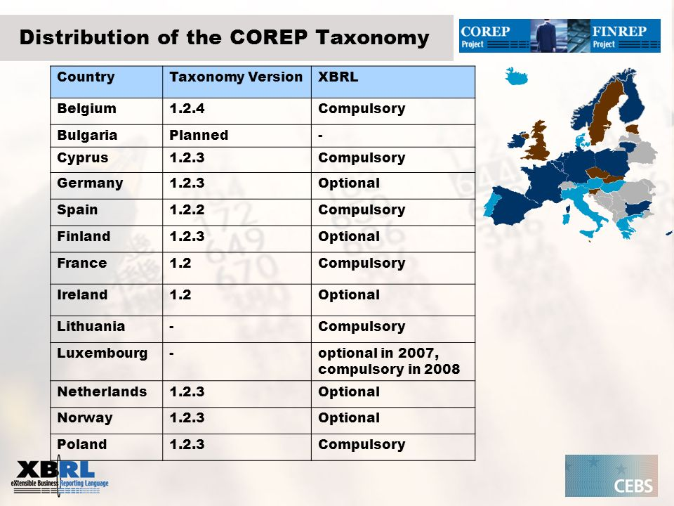 Distribution of the COREP Taxonomy CountryTaxonomy VersionXBRL Belgium1.2.4Compulsory BulgariaPlanned- Cyprus1.2.3Compulsory Germany1.2.3Optional Spai