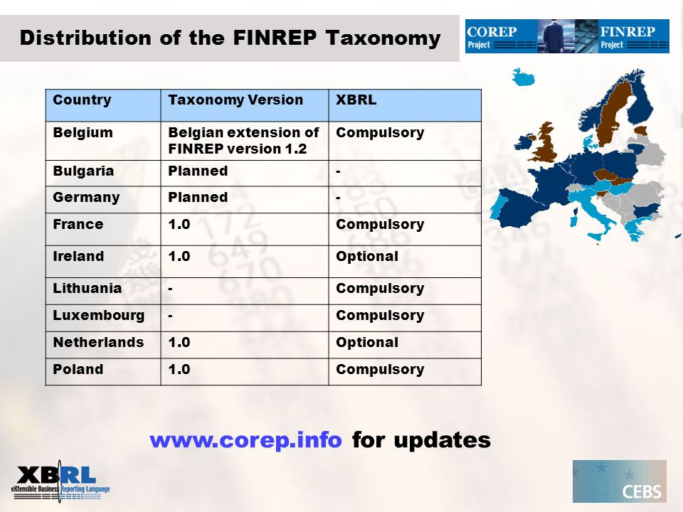 Distribution of the FINREP Taxonomy CountryTaxonomy VersionXBRL BelgiumBelgian extension of FINREP version 1.2 Compulsory BulgariaPlanned- GermanyPlan
