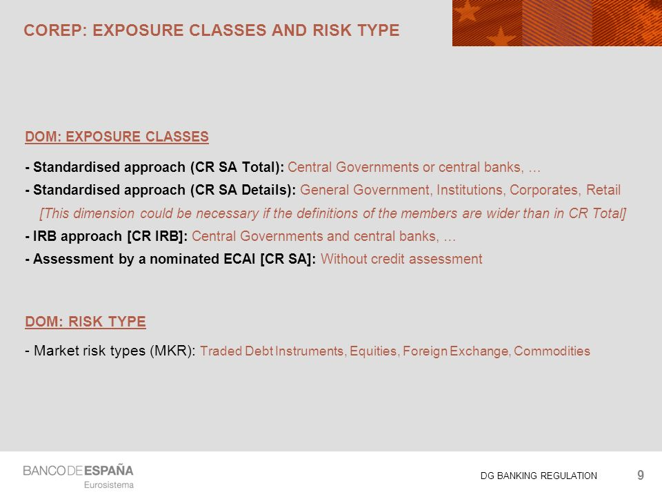 DG BANKING REGULATION COREP: EXPOSURE CLASSES AND RISK TYPE DOM: EXPOSURE CLASSES - Standardised approach (CR SA Total): Central Governments or central banks, … - Standardised approach (CR SA Details): General Government, Institutions, Corporates, Retail [This dimension could be necessary if the definitions of the members are wider than in CR Total] - IRB approach [CR IRB]: Central Governments and central banks, … - Assessment by a nominated ECAI [CR SA]: Without credit assessment DOM: RISK TYPE - Market risk types (MKR): Traded Debt Instruments, Equities, Foreign Exchange, Commodities 9