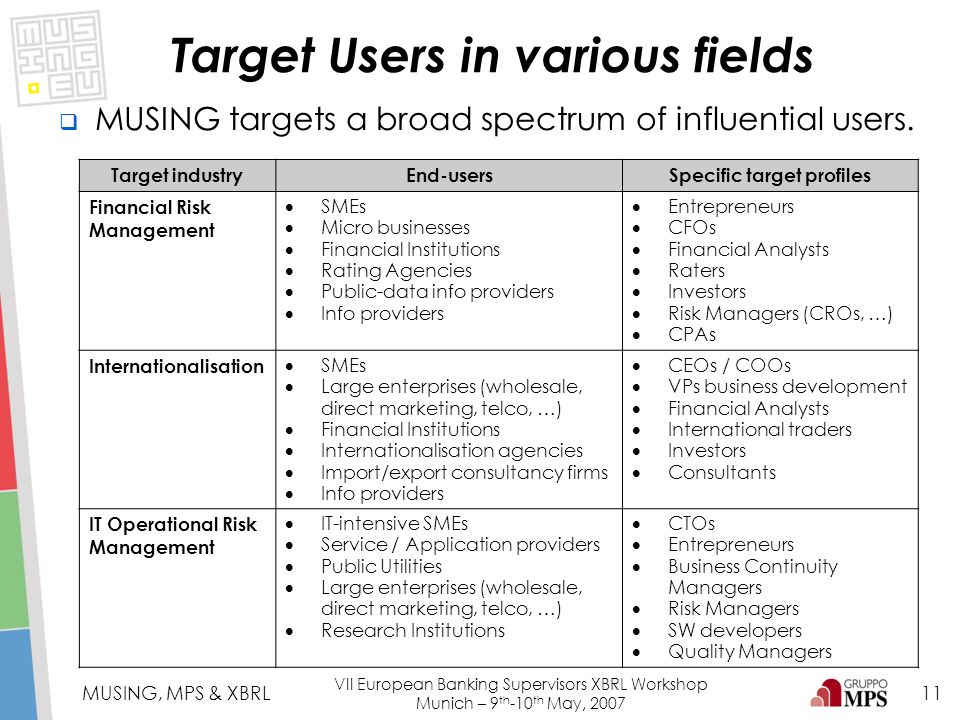 11 MUSING, MPS & XBRL VII European Banking Supervisors XBRL Workshop Munich – 9 th -10 th May, 2007 Target industryEnd-usersSpecific target profiles F