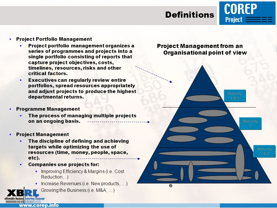www.corep.info Definitions Project Management Maturity Predictability, effectiveness and control of an organization s project management processes believed to improve as the organisation moves up these five levels: Level 1 – Unreliable Processes No rules.