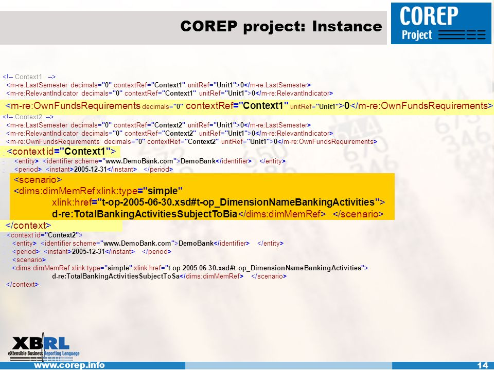 www.corep.info 14 COREP project: Instance 0 0 - - DemoBank -- 2005-12-31 <dims:dimMemRef xlink:type= simple xlink:href= t-op-2005-06-30.xsd#t-op_DimensionNameBankingActivities > d-re:TotalBankingActivitiesSubjectToBia - - DemoBank -- 2005-12-31 - d-re:TotalBankingActivitiesSubjectToSa
