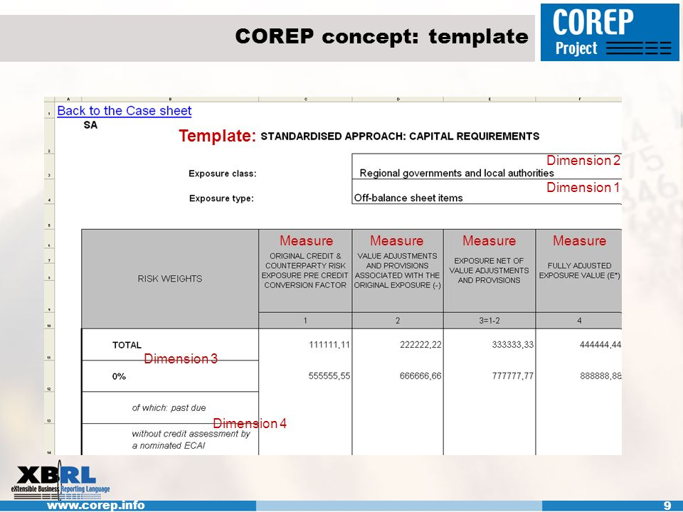 www.corep.info 9 COREP concept: template Dimension 2 Dimension 1 Dimension 3 Dimension 4 Measure Template:
