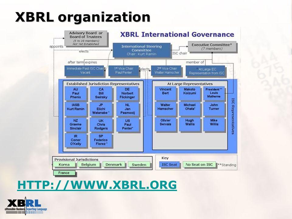XBRL organization HTTP://WWW.XBRL.ORG France