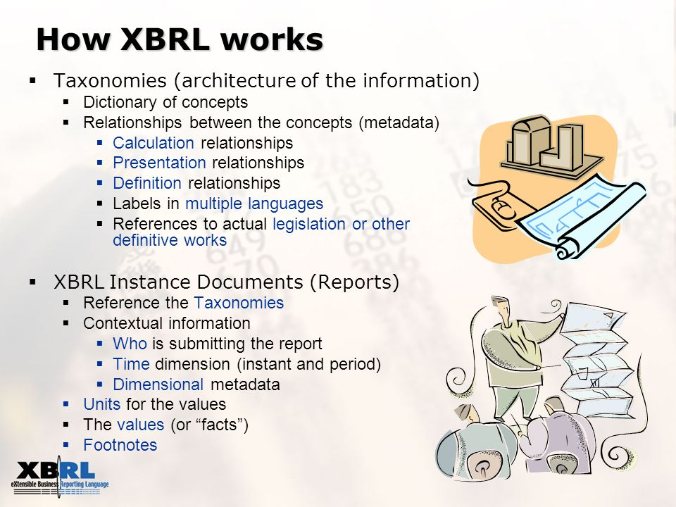 How XBRL works Taxonomies (architecture of the information) Dictionary of concepts Relationships between the concepts (metadata) Calculation relations