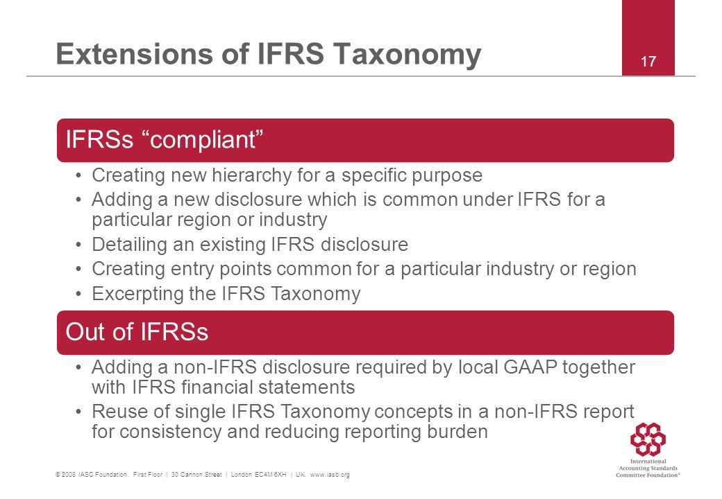 Extensions of IFRS Taxonomy © 2008 IASC Foundation.