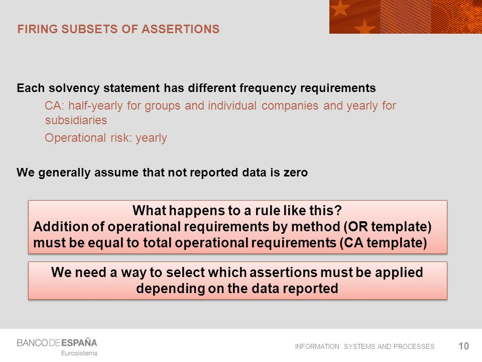 INFORMATION SYSTEMS AND PROCESSES FIRING SUBSETS OF ASSERTIONS Each solvency statement has different frequency requirements CA: half-yearly for groups
