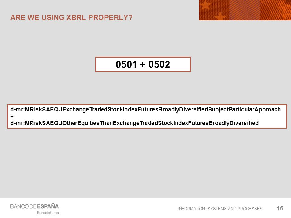 INFORMATION SYSTEMS AND PROCESSES ARE WE USING XBRL PROPERLY? 16 d-mr:MRiskSAEQUExchangeTradedStockIndexFuturesBroadlyDiversifiedSubjectParticularAppr