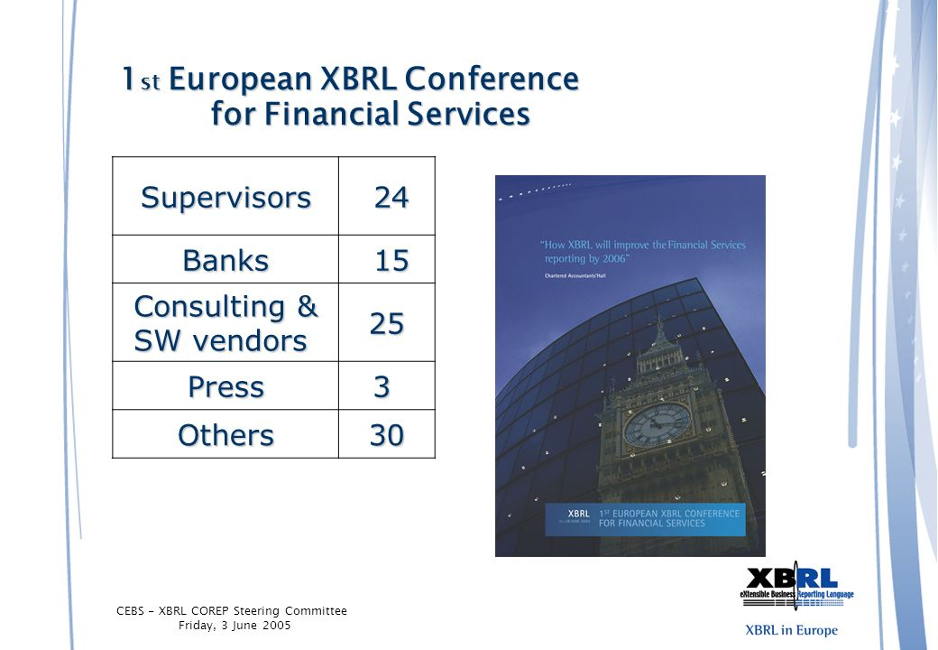 CEBS - XBRL COREP Steering Committee Friday, 3 June 2005 1 st European XBRL Conference for Financial Services Supervisors 24 Banks 15 Consulting & SW