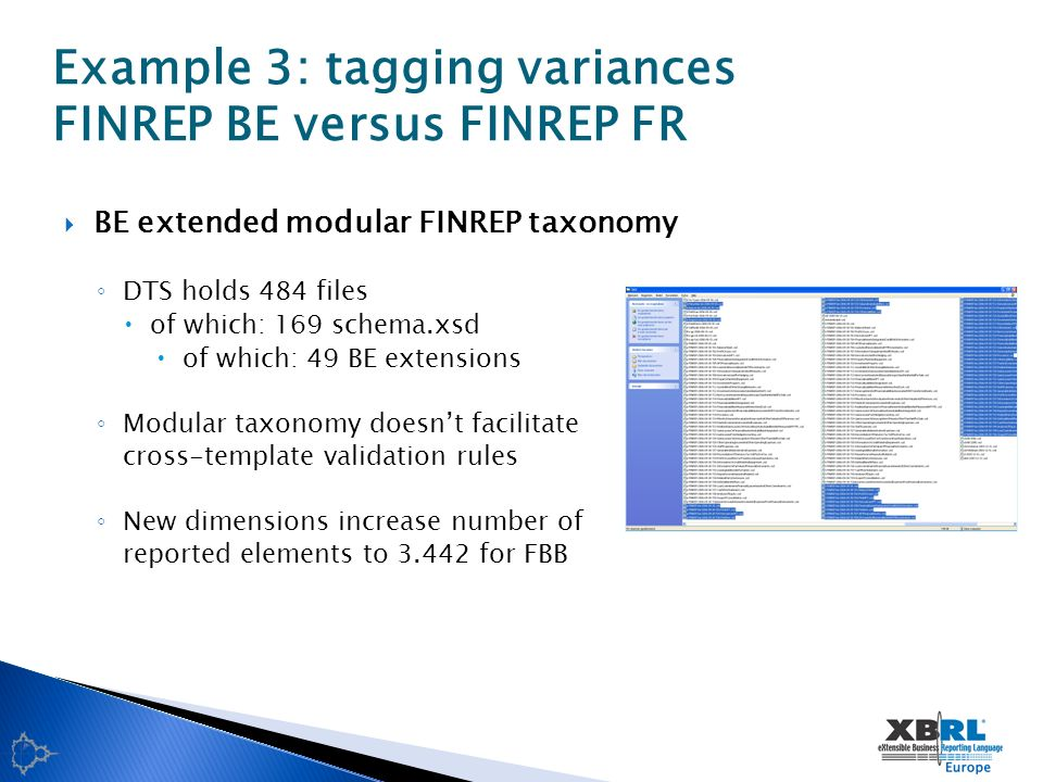 BE extended modular FINREP taxonomy DTS holds 484 files of which: 169 schema.xsd of which: 49 BE extensions Modular taxonomy doesnt facilitate cross-template validation rules New dimensions increase number of reported elements to for FBB Example 3: tagging variances FINREP BE versus FINREP FR