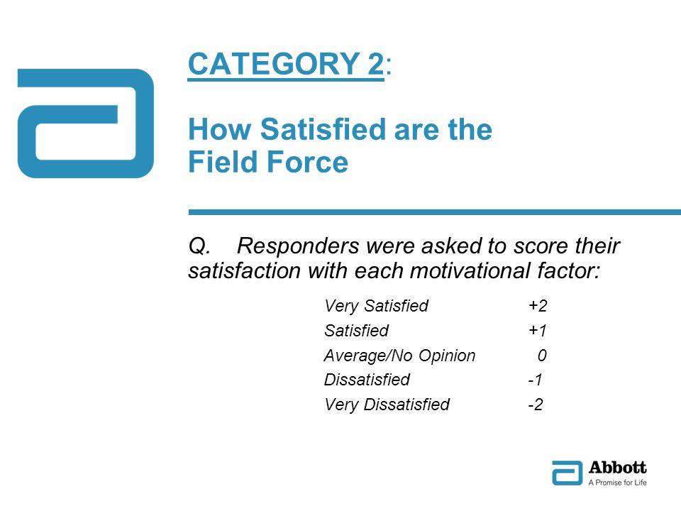 CATEGORY 2: How Satisfied are the Field Force Q. Responders were asked to score their satisfaction with each motivational factor: Very Satisfied+2 Sat