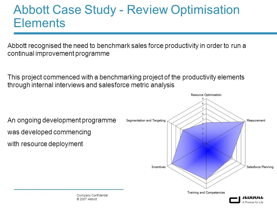 6Company Confidential © 2007 Abbott Abbott Case Study - Review Optimisation Elements Abbott recognised the need to benchmark sales force productivity
