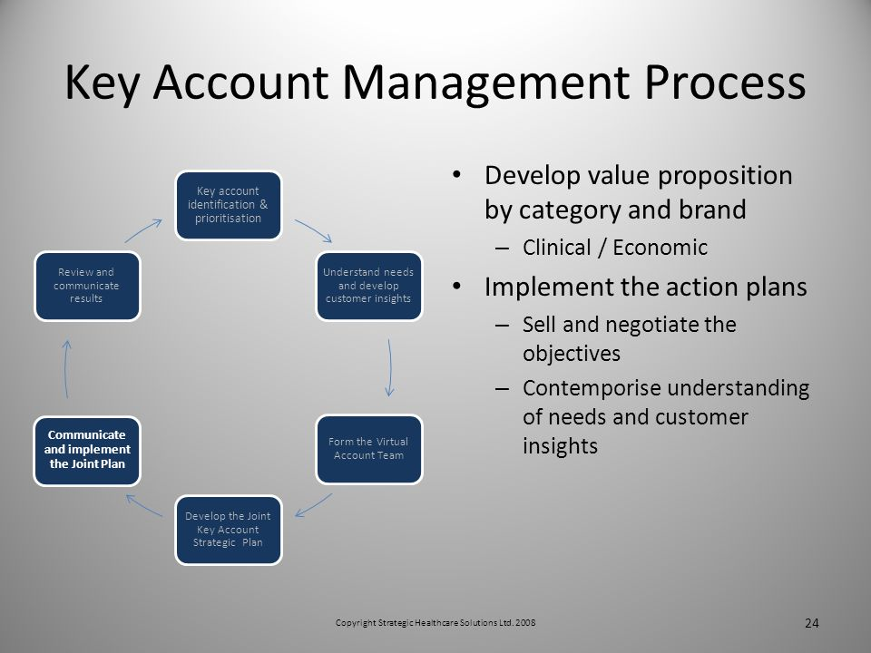 Key Account Management Process Develop value proposition by category and brand – Clinical / Economic Implement the action plans – Sell and negotiate the objectives – Contemporise understanding of needs and customer insights Key account identification & prioritisation Understand needs and develop customer insights Form the Virtual Account Team Develop the Joint Key Account Strategic Plan Communicate and implement the Joint Plan Review and communicate results 24 Copyright Strategic Healthcare Solutions Ltd.