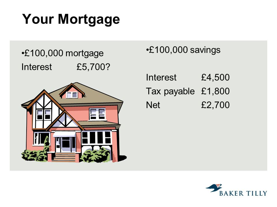 Your Mortgage £100,000 mortgage Interest£5,700.