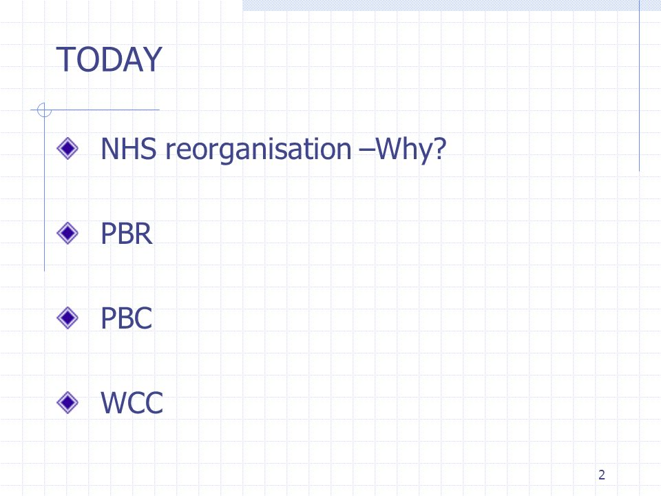 2 TODAY NHS reorganisation –Why? PBR PBC WCC