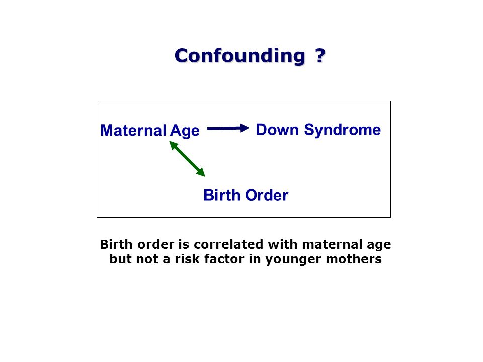 Birth Order Down Syndrome Maternal Age Confounding ? Birth order is correlated with maternal age but not a risk factor in younger mothers