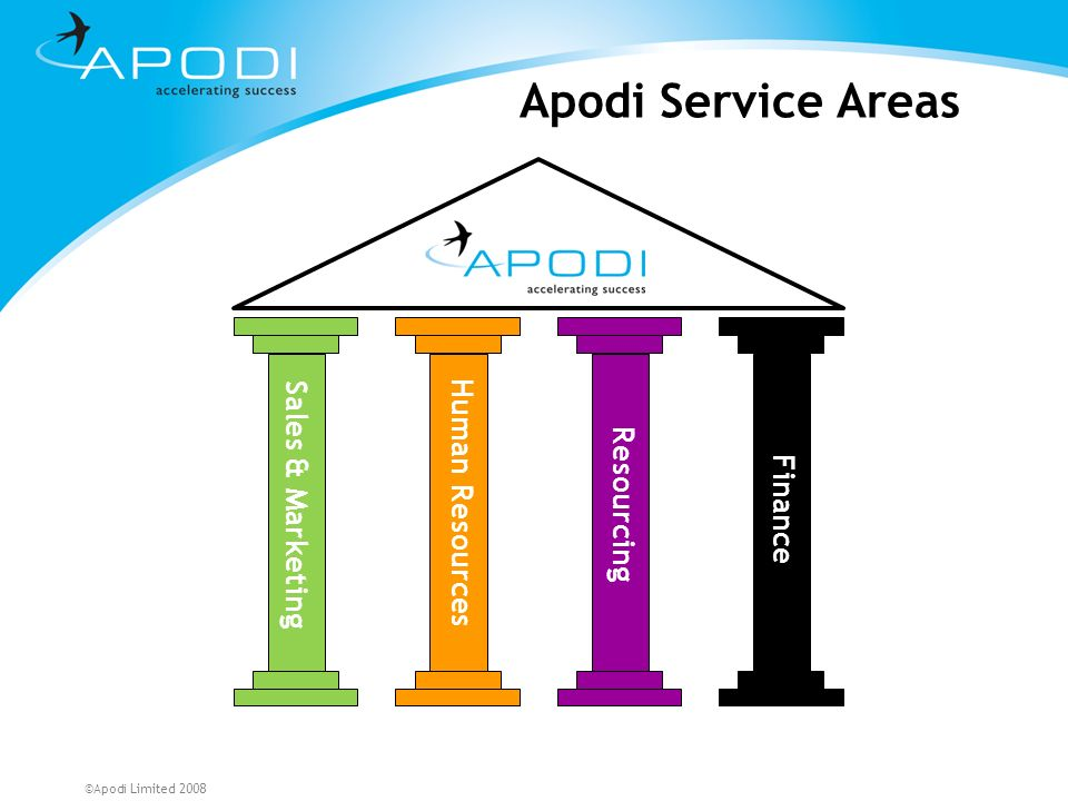 ©Apodi Limited 2008 Our Clients & Assignments An example of some current recruitment campaigns with our Pharmaceutical & Healthcare customers