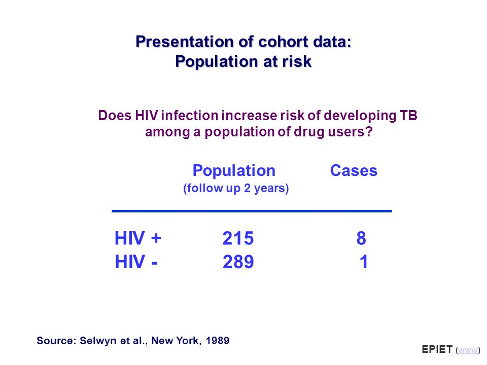 Population Cases (follow up 2 years) HIV + 215 8 HIV - 289 1 Presentation of cohort data: Population at risk Does HIV infection increase risk of devel
