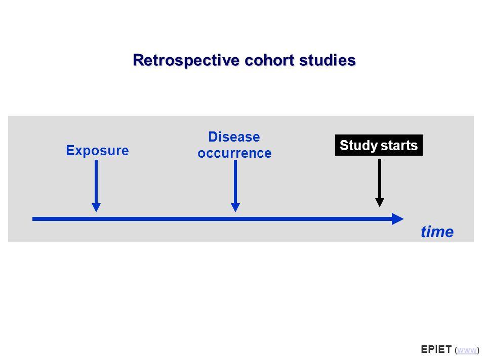 Retrospective cohort studies Exposure time Disease occurrence Study starts EPIET (www)www