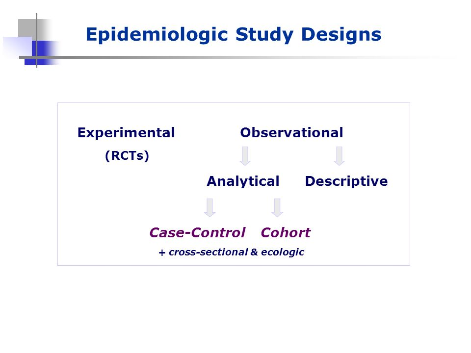 Descriptive studies Examine patterns of disease Analytical studies Studies of suspected causes of diseases Experimental studies Compare treatment modalities Epidemiologic Study Designs