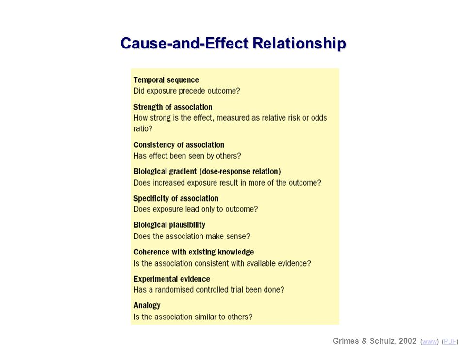 Cause-and-Effect Relationship Grimes & Schulz, 2002 (www) (PDF)wwwPDF