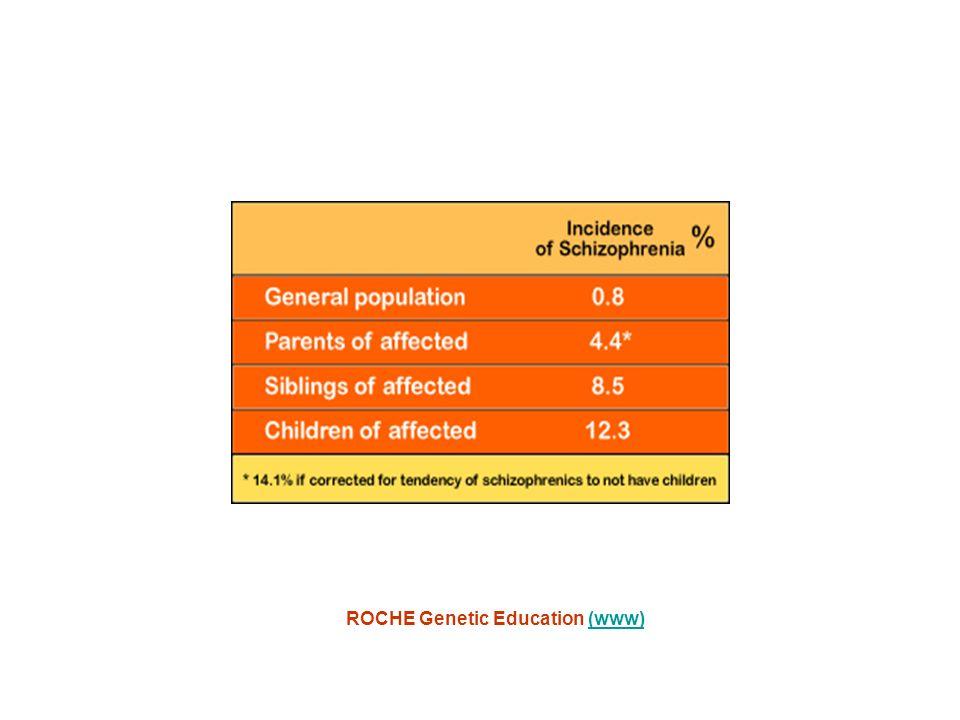 ROCHE Genetic Education (www)(www)