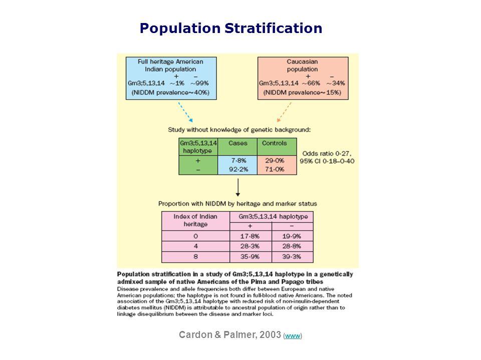 Cardon & Palmer, 2003 (www)www Population Stratification
