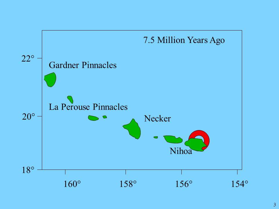 3 22° 20° 18° 160°158°156°154° Gardner Pinnacles La Perouse Pinnacles Necker Nihoa 7.5 Million Years Ago
