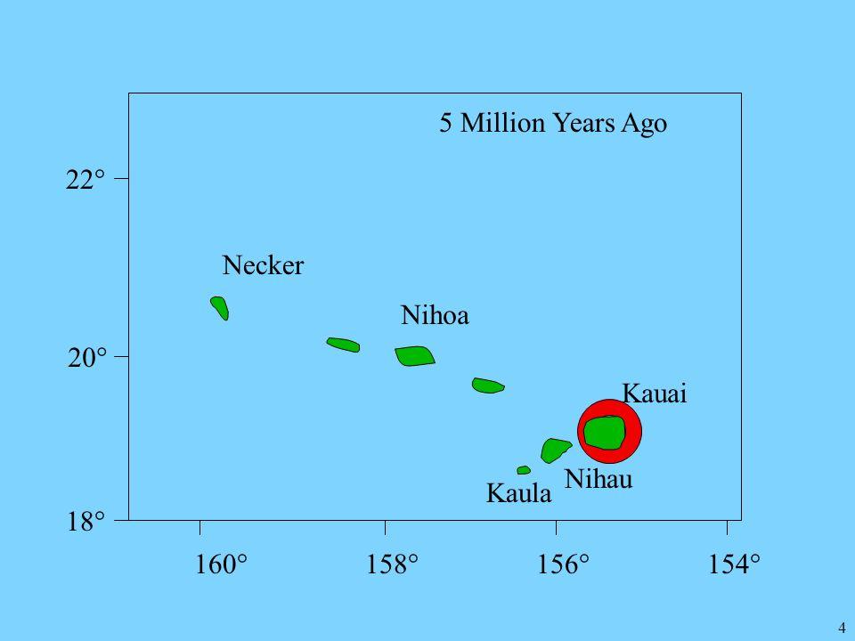 4 22° 20° 18° 160°158°156°154° Necker Kauai 5 Million Years Ago Nihoa Nihau Kaula