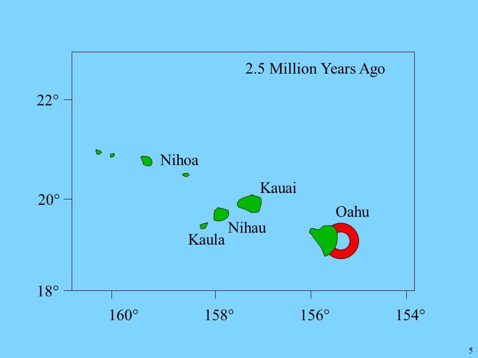 5 22° 20° 18° 160°158°156°154° Kauai 2.5 Million Years Ago Nihoa Nihau Kaula Oahu