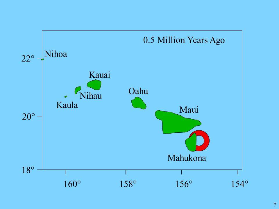 7 22° 20° 18° 160°158°156°154° Kauai 0.5 Million Years Ago Nihoa Nihau Kaula Oahu Maui Mahukona