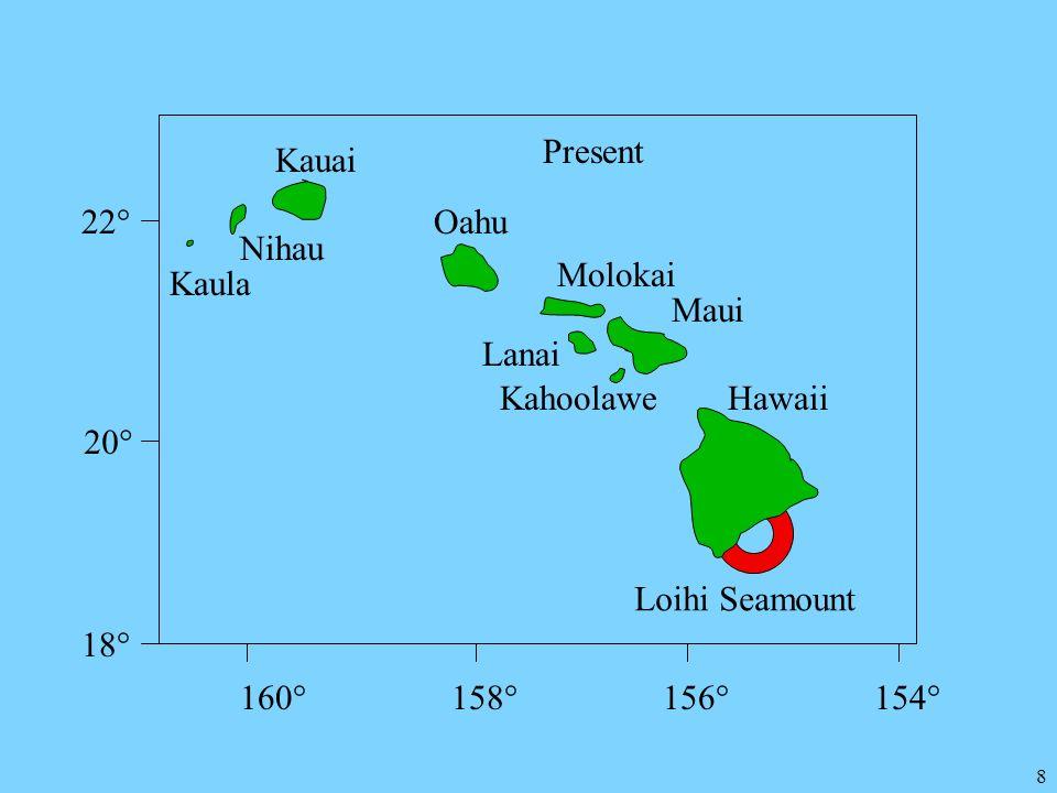 8 22° 20° 18° 160°158°156°154° Kauai Present Nihau Kaula Oahu Maui Loihi Seamount Molokai Lanai KahoolaweHawaii