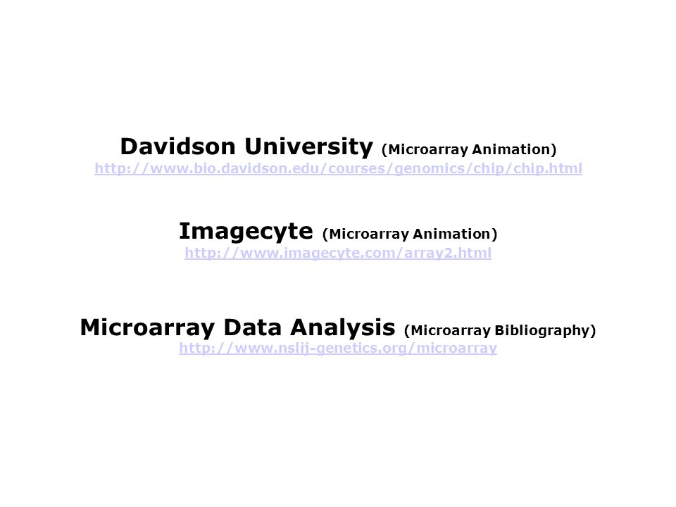 Davidson University (Microarray Animation) http://www.bio.davidson.edu/courses/genomics/chip/chip.html Imagecyte (Microarray Animation) http://www.ima