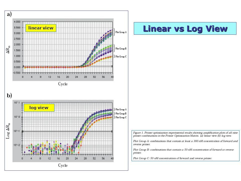 Linear vs Log View log view linear view