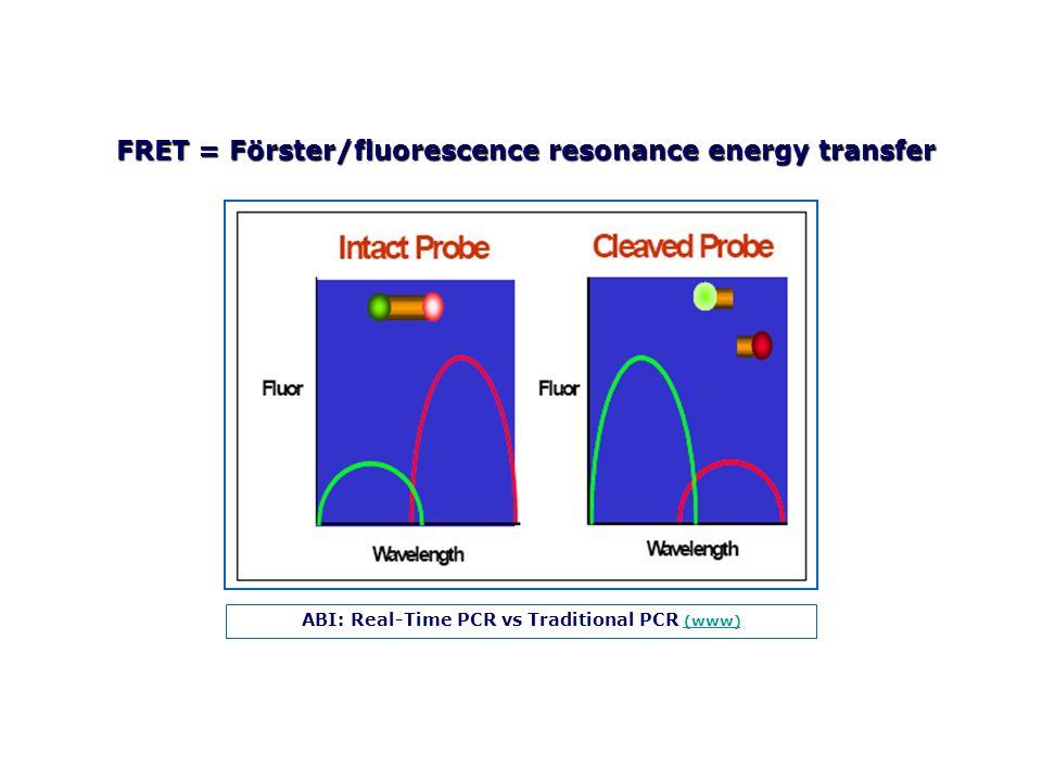 FRET = Förster/fluorescence resonance energy transfer ABI: Real-Time PCR vs Traditional PCR (www) (www)