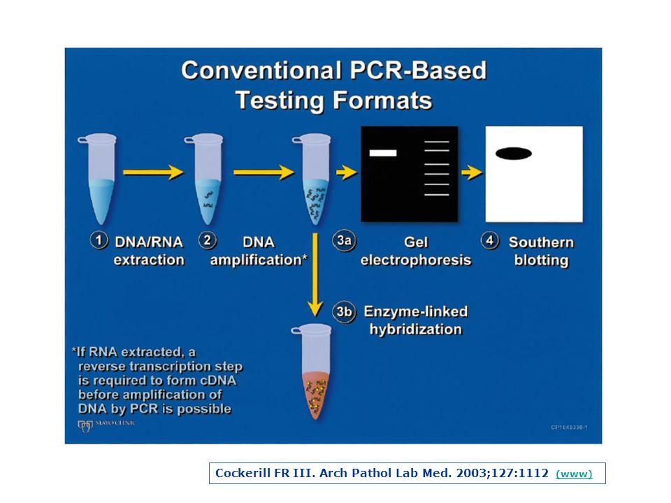 Cockerill FR III. Arch Pathol Lab Med. 2003;127:1112 (www) (www)