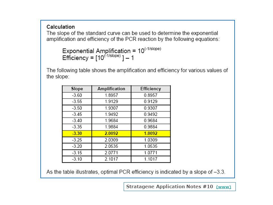 Stratagene Application Notes #10 (www) (www)