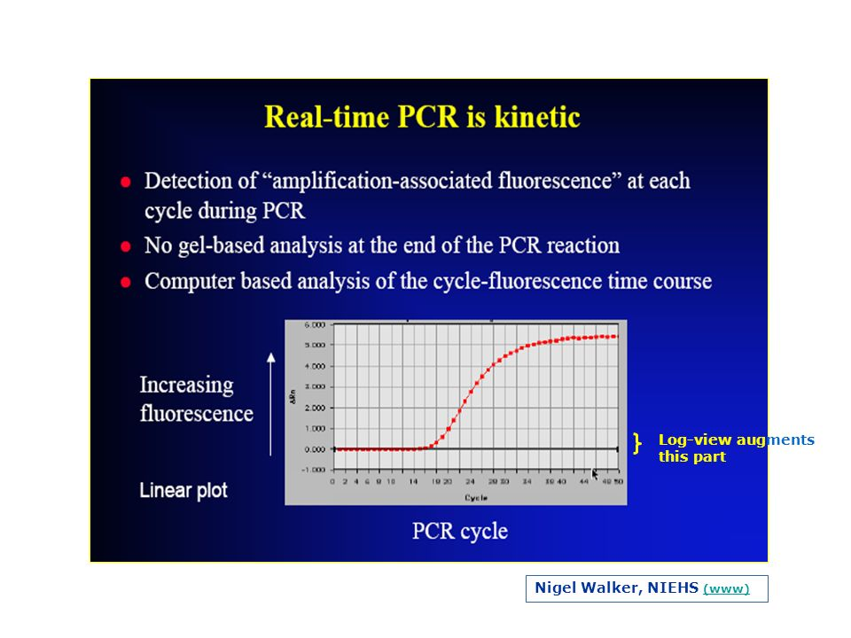 Real-time PCR advantages * not influenced by non-specific amplification * amplification can be monitored real-time * no post-PCR processing of products (high throughput, low contamination risk) * ultra-rapid cycling (as fast as 25 minutes) * wider dynamic range of up to 10 10 -fold * requirement of 1000-fold less RNA than conventional assays (minimum 6 picogram = one diploid genome equivalent) * detection is capable down to a two-fold change * confirmation of specific amplification by melting curve analysis * most specific, sensitive and reproducible * not much more expensive than conventional PCR (except equipment cost)