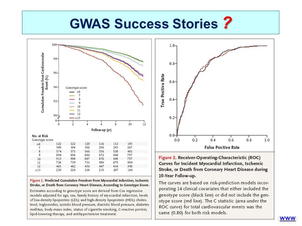 (www)www GWAS Success Stories