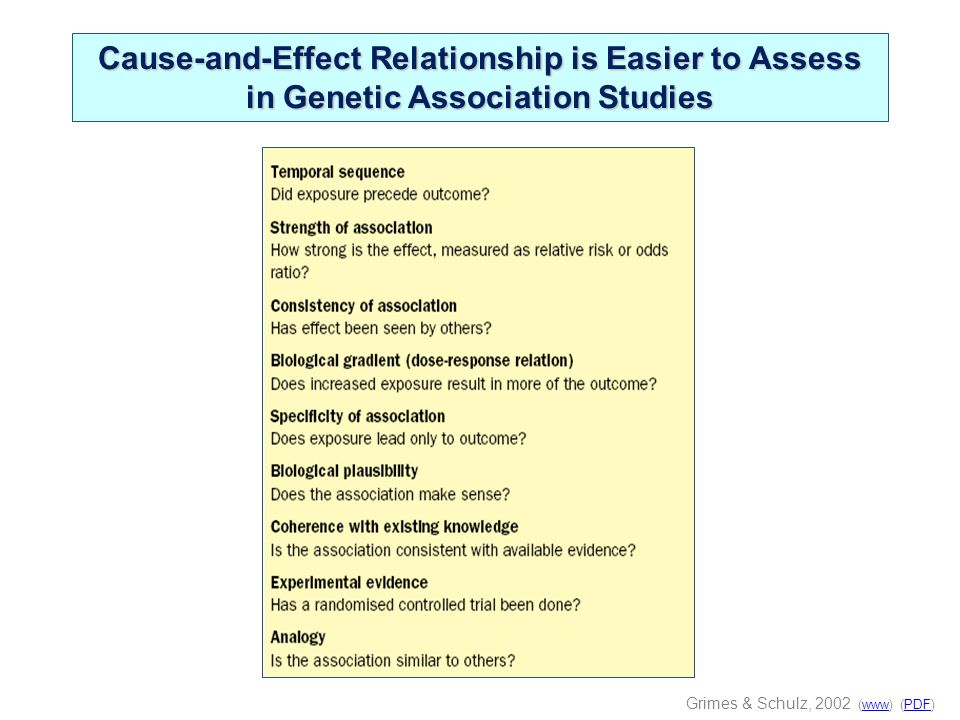Cause-and-Effect Relationship is Easier to Assess in Genetic Association Studies Grimes & Schulz, 2002 (www) (PDF)wwwPDF