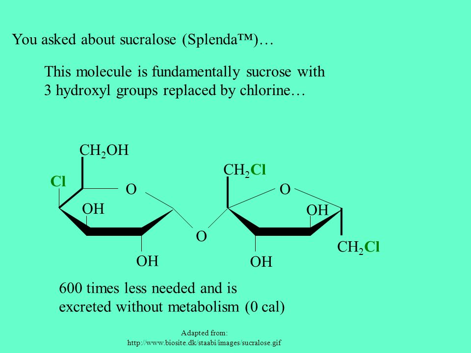 Adapted from: http://www.biosite.dk/staabi/images/sucralose.gif You asked about sucralose (Splenda)… O O O OH Cl CH 2 OH CH 2 Cl This molecule is fundamentally sucrose with 3 hydroxyl groups replaced by chlorine… 600 times less needed and is excreted without metabolism (0 cal)