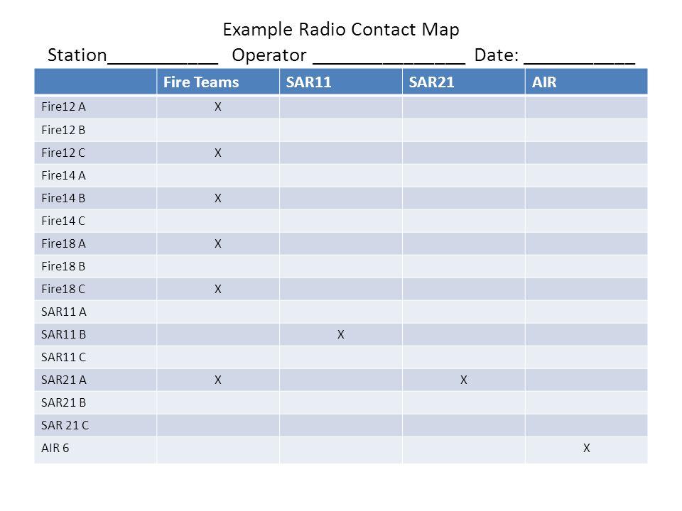Example Radio Contact Map Station___________ Operator _______________ Date: ___________ Fire TeamsSAR11SAR21AIR Fire12 AX Fire12 B Fire12 CX Fire14 A Fire14 BX Fire14 C Fire18 AX Fire18 B Fire18 CX SAR11 A SAR11 BX SAR11 C SAR21 AXX SAR21 B SAR 21 C AIR 6X