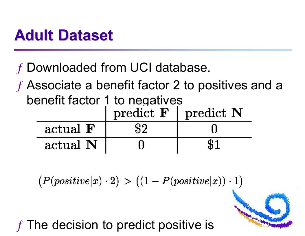 Adult Dataset ƒDownloaded from UCI database. ƒAssociate a benefit factor 2 to positives and a benefit factor 1 to negatives ƒThe decision to predict p