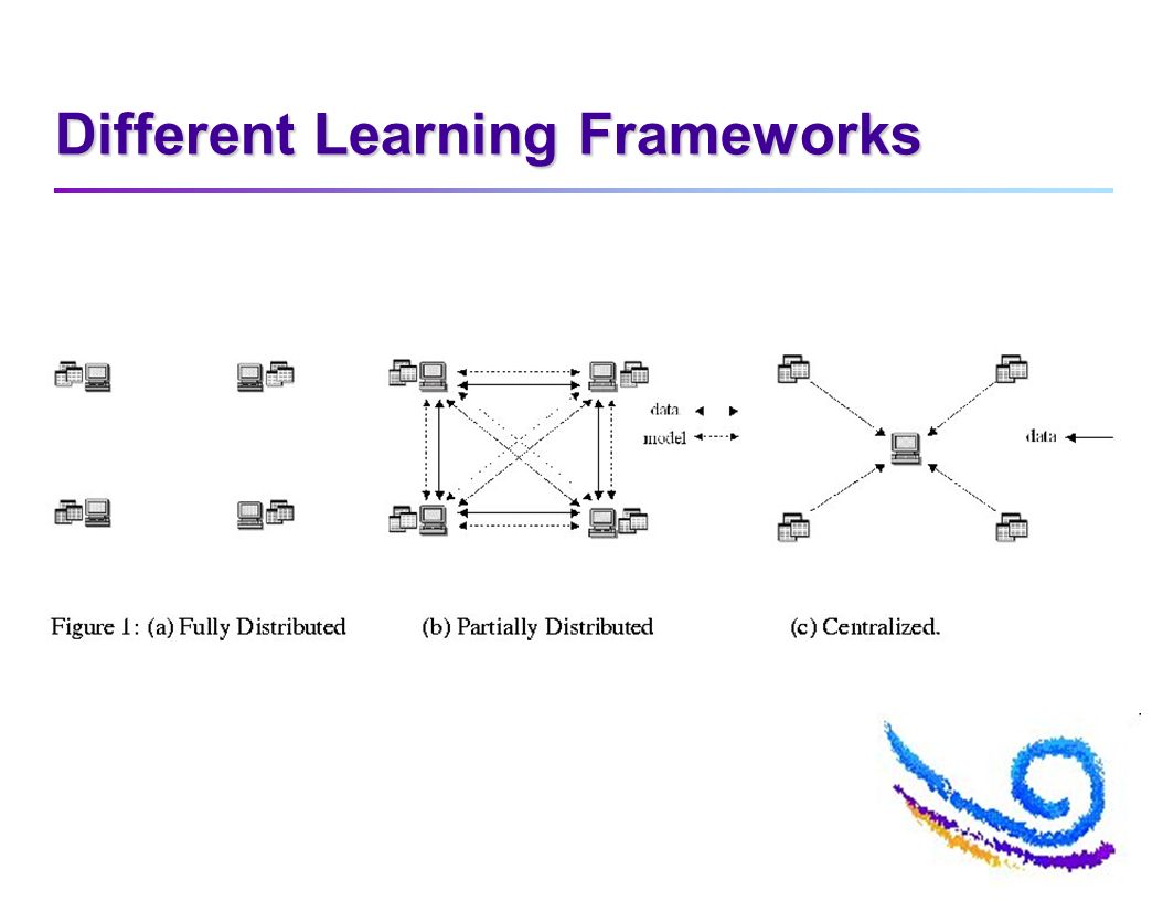 Different Learning Frameworks